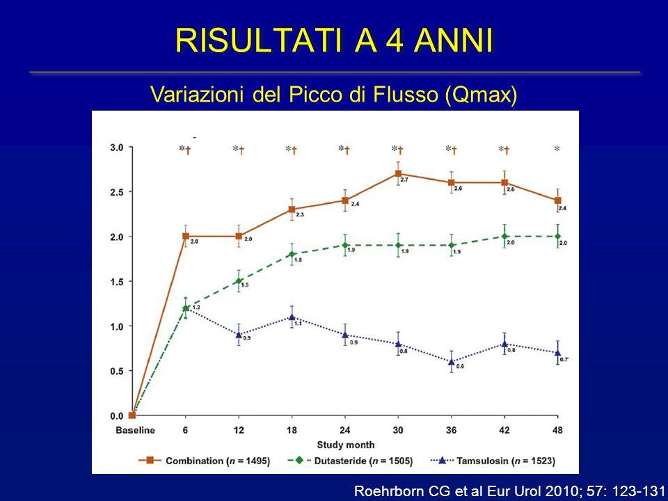 Roehrborn CG et al Eur Urol 2010; 57: 123-131 RISULTATI A 4 ANNI Variazioni del Picco di Flusso (Qmax)
