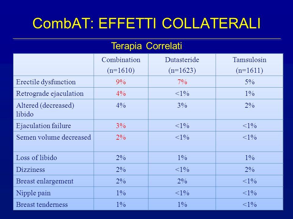 CombAT: EFFETTI COLLATERALI Terapia Correlati