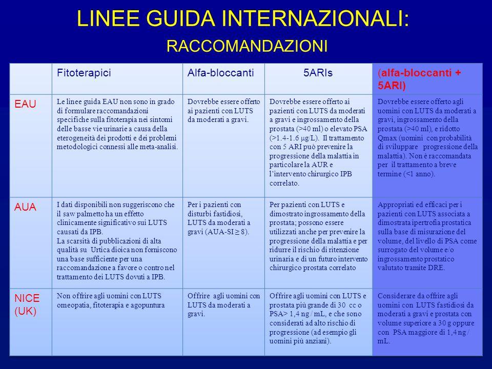 LINEE GUIDA INTERNAZIONALI: LINEE GUIDA INTERNAZIONALI: RACCOMANDAZIONI 38