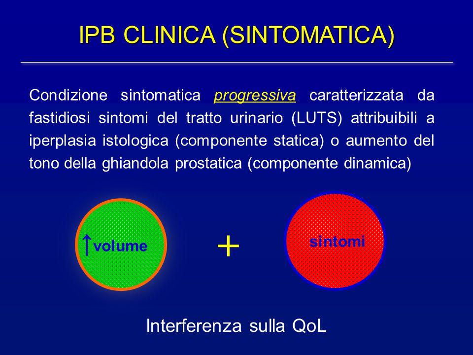 IPB CLINICA (SINTOMATICA) Condizione sintomatica progressiva caratterizzata da fastidiosi sintomi del tratto urinario (LUTS) attribuibili a iperplasia