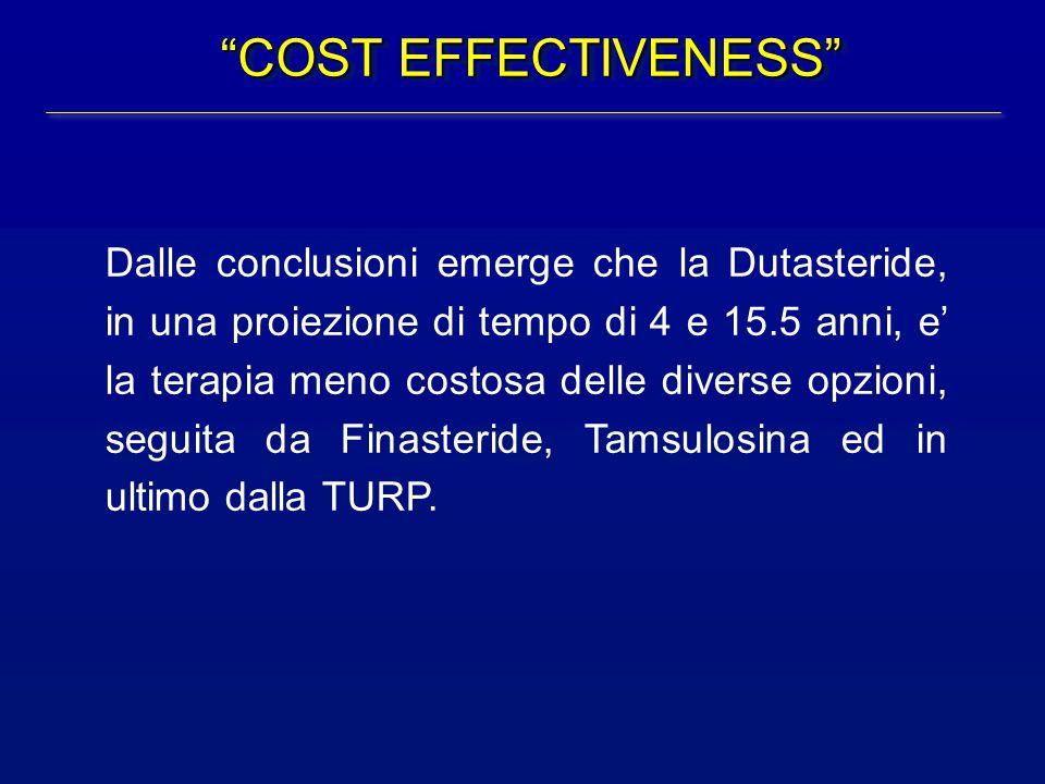 """""""COST EFFECTIVENESS"""" Dalle conclusioni emerge che la Dutasteride, in una proiezione di tempo di 4 e 15.5 anni, e' la terapia meno costosa delle divers"""