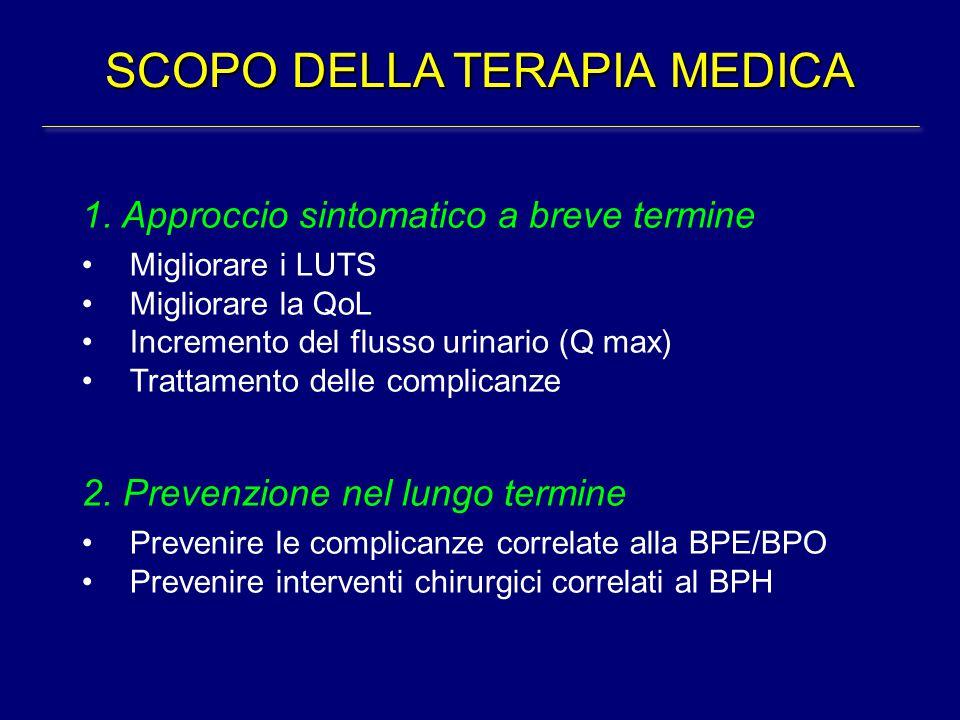 SCOPO DELLA TERAPIA MEDICA 1. Approccio sintomatico a breve termine Migliorare i LUTS Migliorare la QoL Incremento del flusso urinario (Q max) Trattam