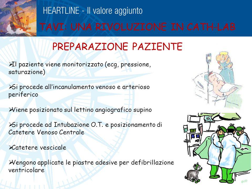 TAVI: UNA RIVOLUZIONE IN CATH-LAB  Il paziente viene monitorizzato (ecg, pressione, saturazione)  Si procede all'incanulamento venoso e arterioso pe