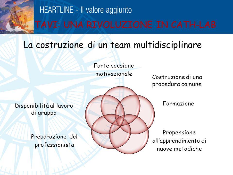 La costruzione di un team multidisciplinare Forte coesione motivazionale Formazione Propensione all'apprendimento di nuove metodiche Preparazione del