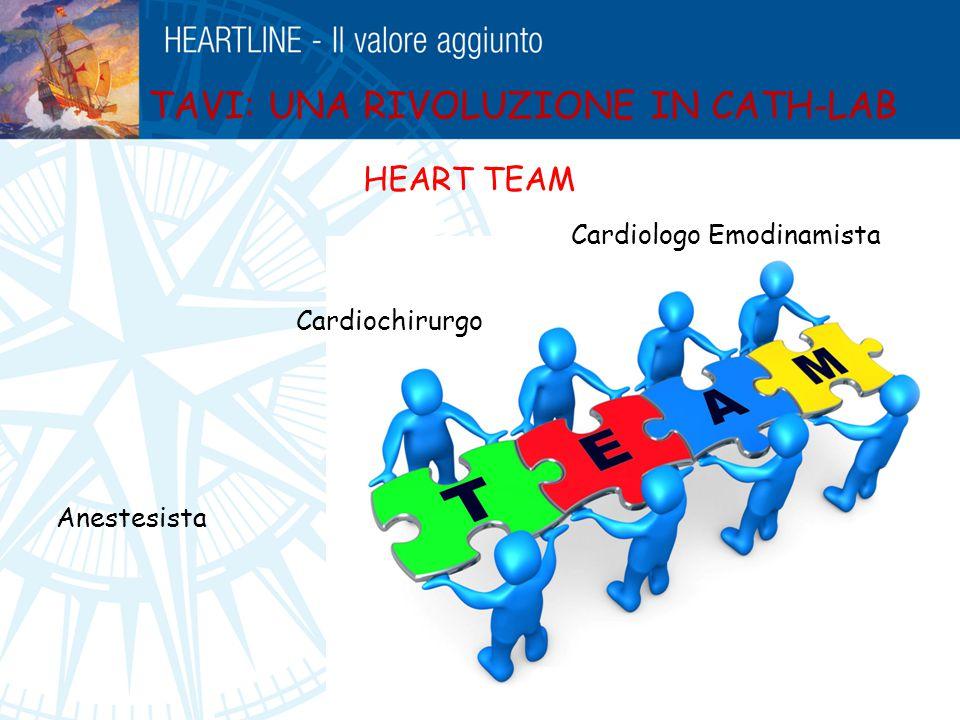 TAVI: UNA RIVOLUZIONE IN CATH-LAB Cardiochirurgo Cardiologo Emodinamista Anestesista HEART TEAM