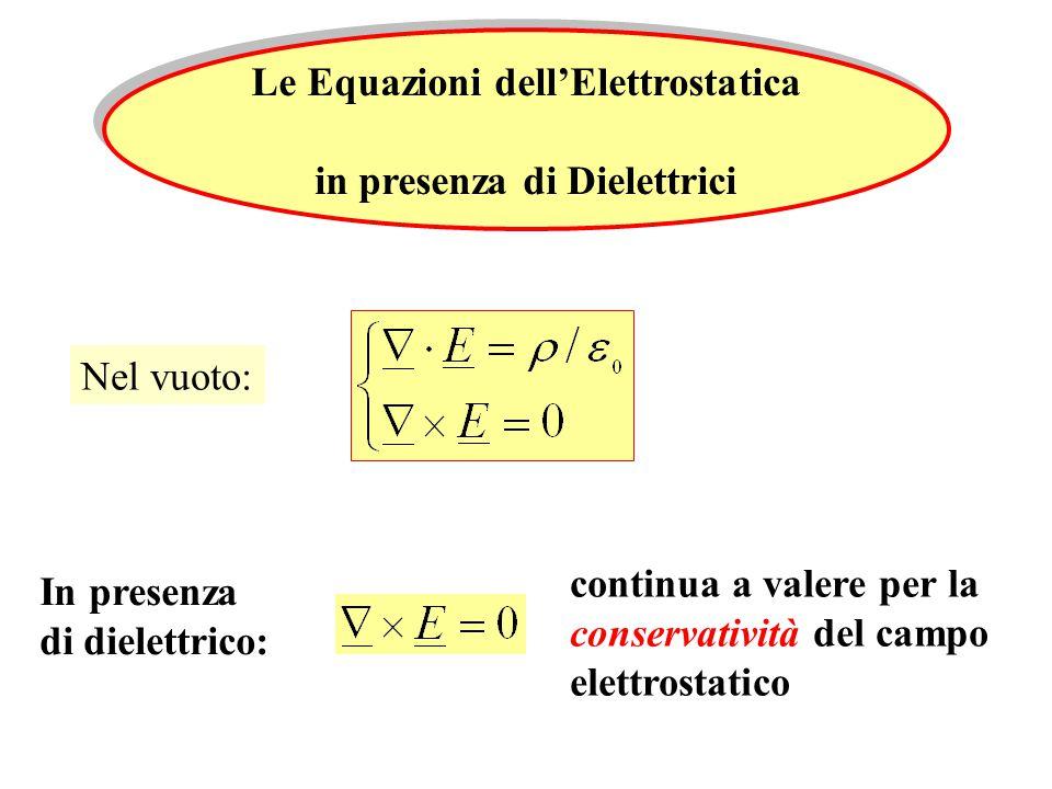 Le Equazioni dell'Elettrostatica in presenza di Dielettrici Le Equazioni dell'Elettrostatica in presenza di Dielettrici Nel vuoto: In presenza di dielettrico: continua a valere per la conservatività del campo elettrostatico