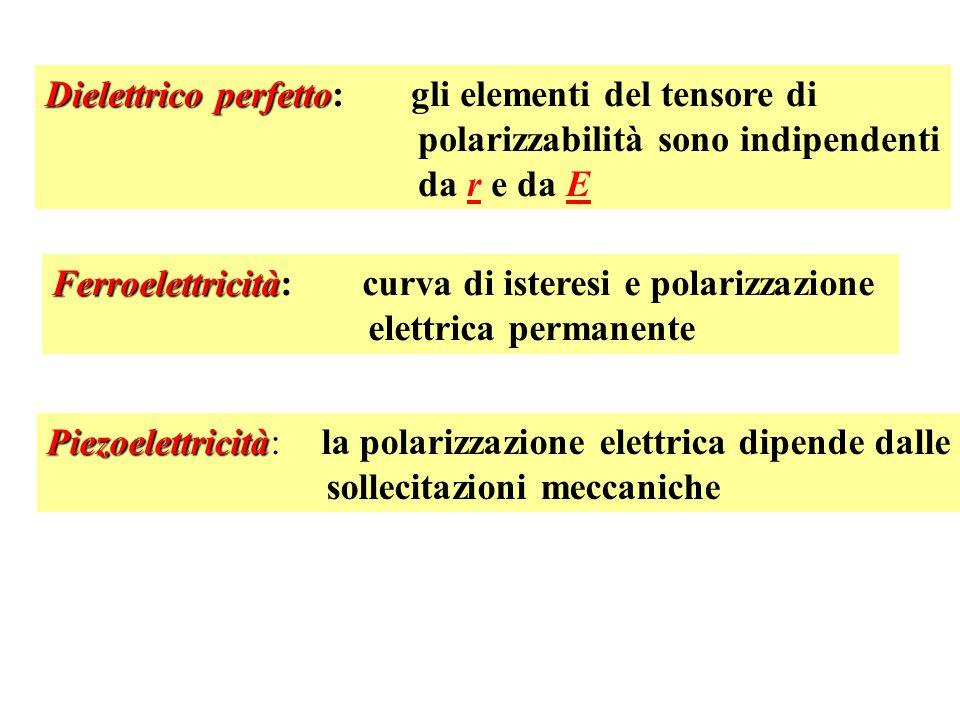 Dielettrico perfetto Dielettrico perfetto: gli elementi del tensore di polarizzabilità sono indipendenti da r e da E Ferroelettricità Ferroelettricità: curva di isteresi e polarizzazione elettrica permanente Piezoelettricità Piezoelettricità: la polarizzazione elettrica dipende dalle sollecitazioni meccaniche