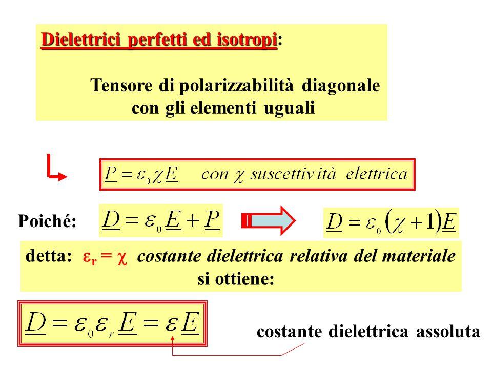 Dielettrici perfetti ed isotropi Dielettrici perfetti ed isotropi: Tensore di polarizzabilità diagonale con gli elementi uguali Poiché: detta:  r =  costante dielettrica relativa del materiale si ottiene: costante dielettrica assoluta