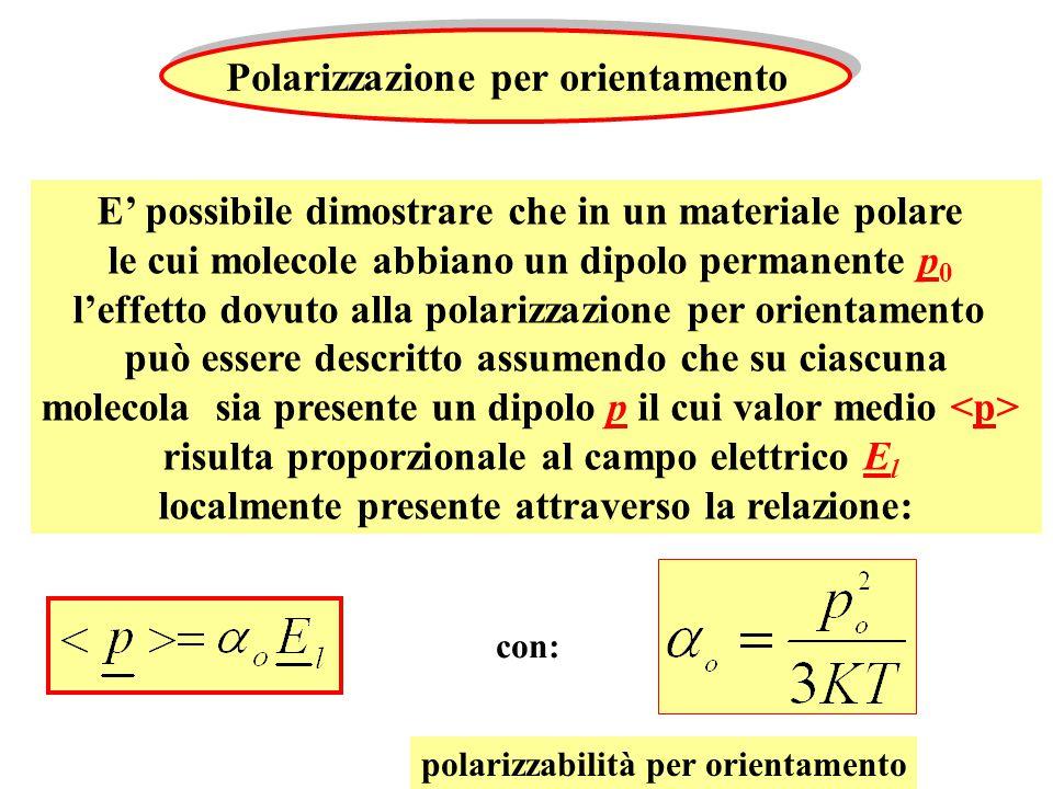 Polarizzazione per orientamento E' possibile dimostrare che in un materiale polare le cui molecole abbiano un dipolo permanente p 0 l'effetto dovuto alla polarizzazione per orientamento può essere descritto assumendo che su ciascuna molecola sia presente un dipolo p il cui valor medio risulta proporzionale al campo elettrico E l localmente presente attraverso la relazione: con: polarizzabilità per orientamento