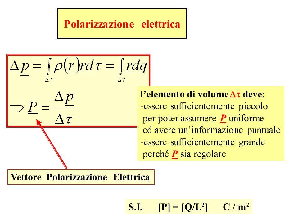 Polarizzazione elettrica Polarizzazione Elettrica Vettore Polarizzazione Elettrica S.I.