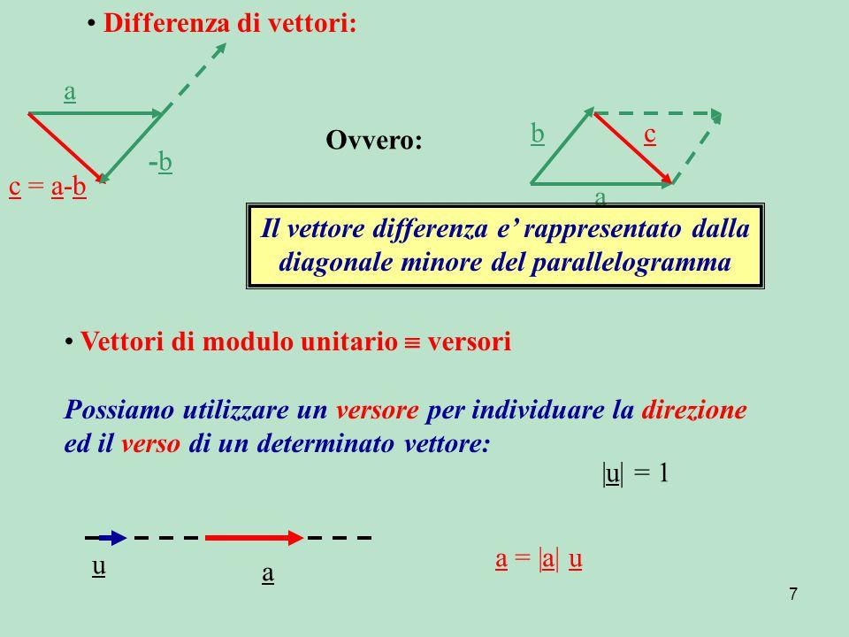 7 Differenza di vettori: c = a-b a -b-b Ovvero: a bc Il vettore differenza e' rappresentato dalla diagonale minore del parallelogramma Vettori di modulo unitario  versori Possiamo utilizzare un versore per individuare la direzione ed il verso di un determinato vettore: u a |u| = 1 a = |a| u
