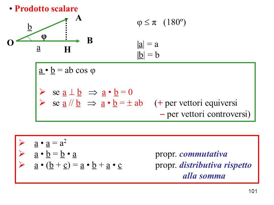 100 Scomposizione di un vettore tramite i versori i, j, k: j i x y v w v = |v| i w = |w| j 2 dimensioni x y a ayay axax a = a x + a y  a = |a x | i + |a y | j  a = a x i + a y j 3 dimensioni In modo del tutto analogo scriveremo: a = a x i + a y j + a z k