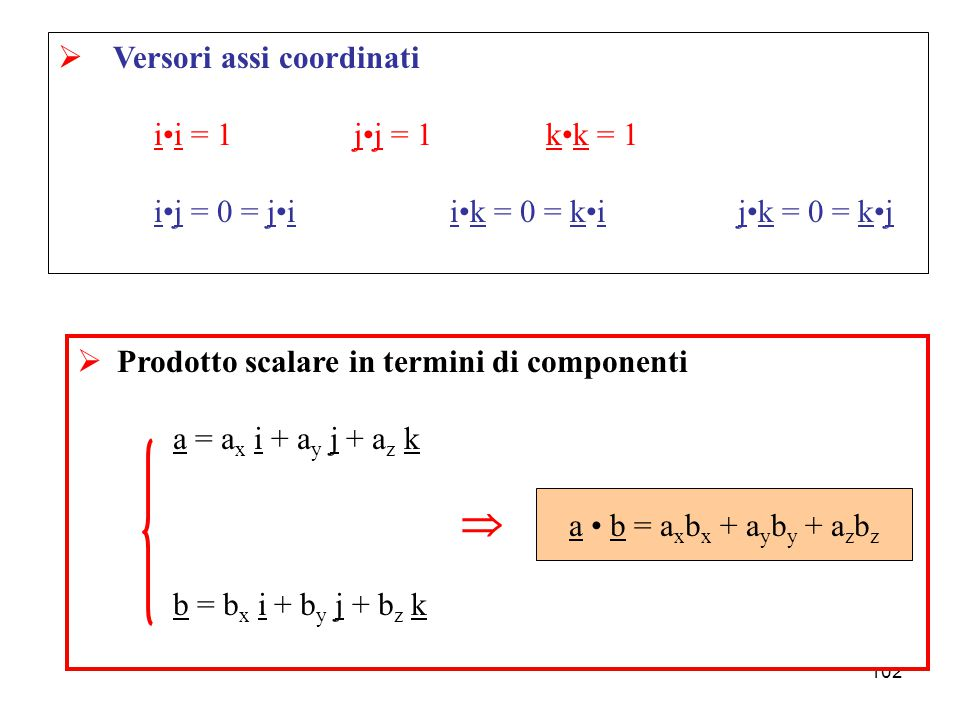 101 Prodotto scalare O b a H B A φ φ  π (180º) |a| = a |b| = b a b = ab cos φ  se a  b  a b = 0  se a  b  a b =  ab (+ per vettori equiversi  per vettori controversi)  a a = a 2  a b = b a propr.