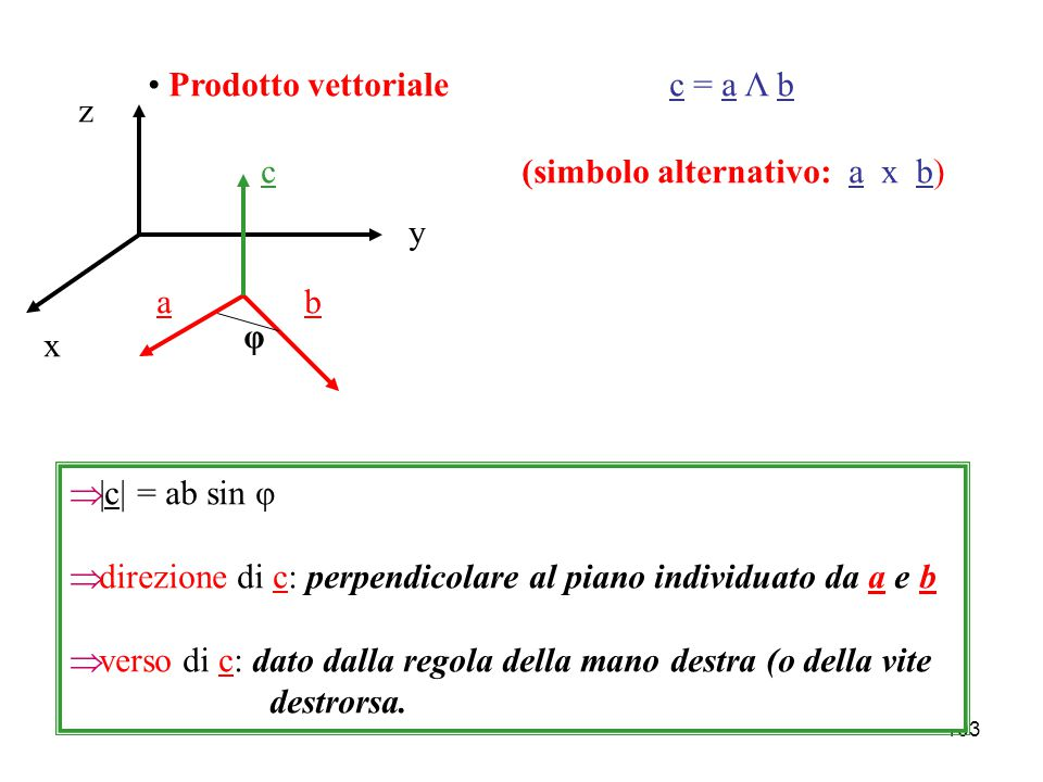 102  Versori assi coordinati ii = 1 jj = 1 kk = 1 ij = 0 = ji ik = 0 = ki jk = 0 = kj  Prodotto scalare in termini di componenti a = a x i + a y j + a z k  a b = a x b x + a y b y + a z b z b = b x i + b y j + b z k a b = a x b x + a y b y + a z b z