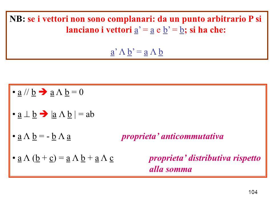 103 Prodotto vettorialec = a Λ b x z y φ ab c(simbolo alternativo: a x b)  |c| = ab sin φ  direzione di c: perpendicolare al piano individuato da a e b  verso di c: dato dalla regola della mano destra (o della vite destrorsa.