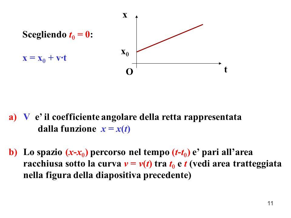 10 Moto Rettilineo Uniforme Caso particolare: Moto Rettilineo Uniforme v = costante (in modulo, direz.