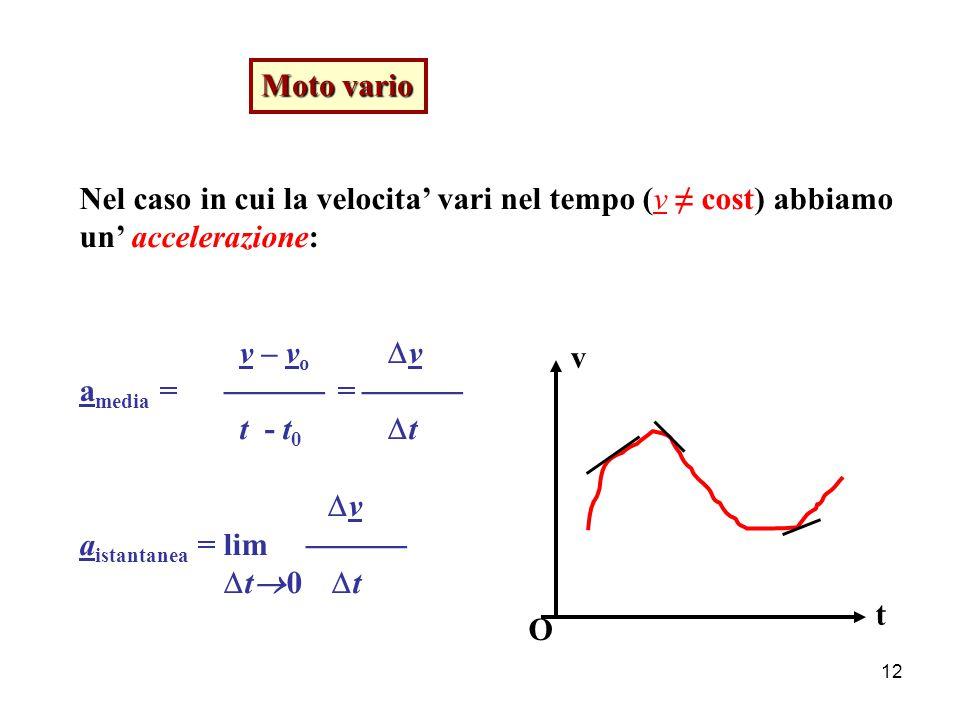 11 Scegliendo t 0 = 0: x = x 0 + v·t O t x x0x0 a)V e' il coefficiente angolare della retta rappresentata dalla funzione x = x(t) b)Lo spazio (x-x 0 ) percorso nel tempo (t-t 0 ) e' pari all'area racchiusa sotto la curva v = v(t) tra t 0 e t (vedi area tratteggiata nella figura della diapositiva precedente)