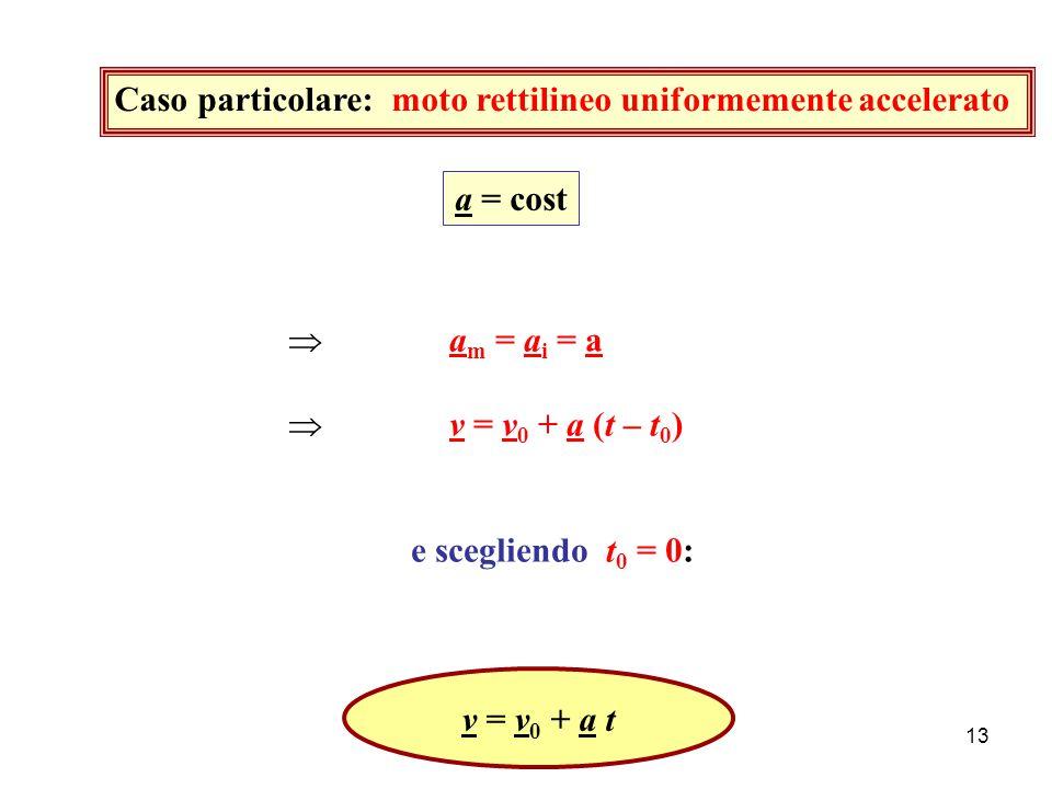 12 Moto vario Nel caso in cui la velocita' vari nel tempo (v ≠ cost) abbiamo un' accelerazione: v – v o  v a media =  =  t - t 0  t  v a istantanea = lim   t  0  t O v t