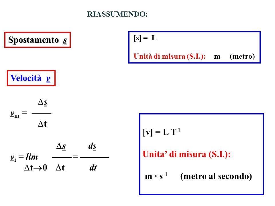 13 Caso particolare: moto rettilineo uniformemente accelerato a = cost  a m = a i = a  v = v 0 + a (t – t 0 ) e scegliendo t 0 = 0: v = v 0 + a t