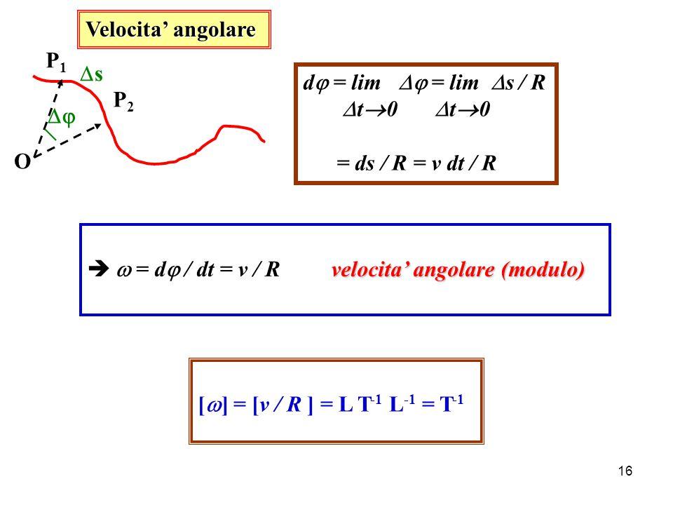 15 Accelerazione  v a m =   t  v dv a i = lim  =   t  0  t dt [a] = L T -2 Unita' di misura (S.I.): m · s -2 (metro al secondo quadrato)