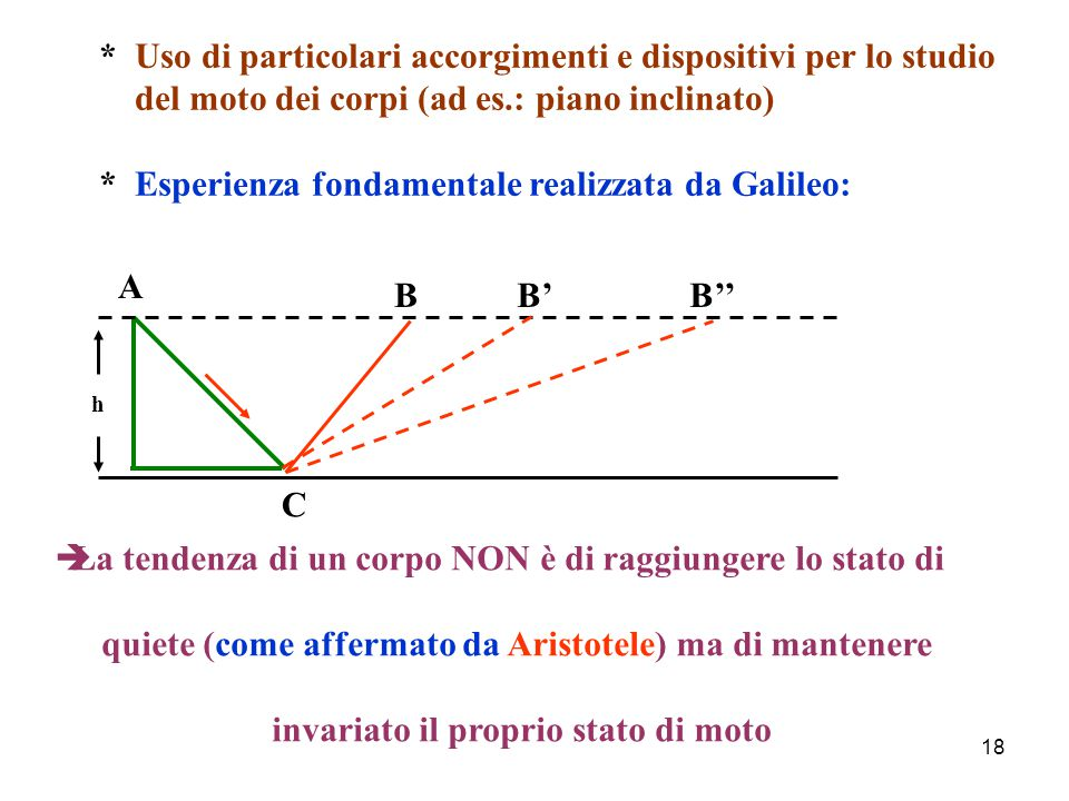 17 Principi della Dinamica Classica Principio di relatività (Galileo, Poincarè, Einstein) Il moto assoluto di un sistema di riferimento inerziale (che cioè non interagisca col resto del mondo) non puo' essere rivelato mediante alcun esperimento