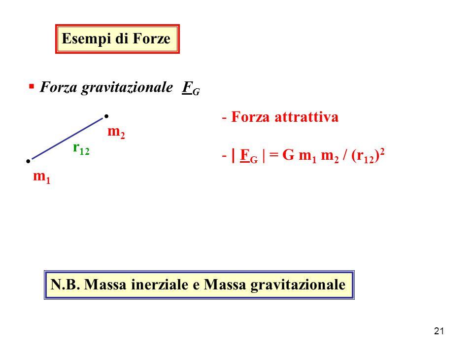 20 * La massa inerziale * Seconda legge di Newton Una massa m sulla quale agisce una forza F si muove, rispetto ad un s.r.
