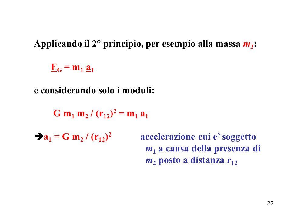 21 Esempi di Forze  Forza gravitazionale F G m1m1 m2m2 r 12 · · - Forza attrattiva - | F G | = G m 1 m 2 / (r 12 ) 2 N.B.