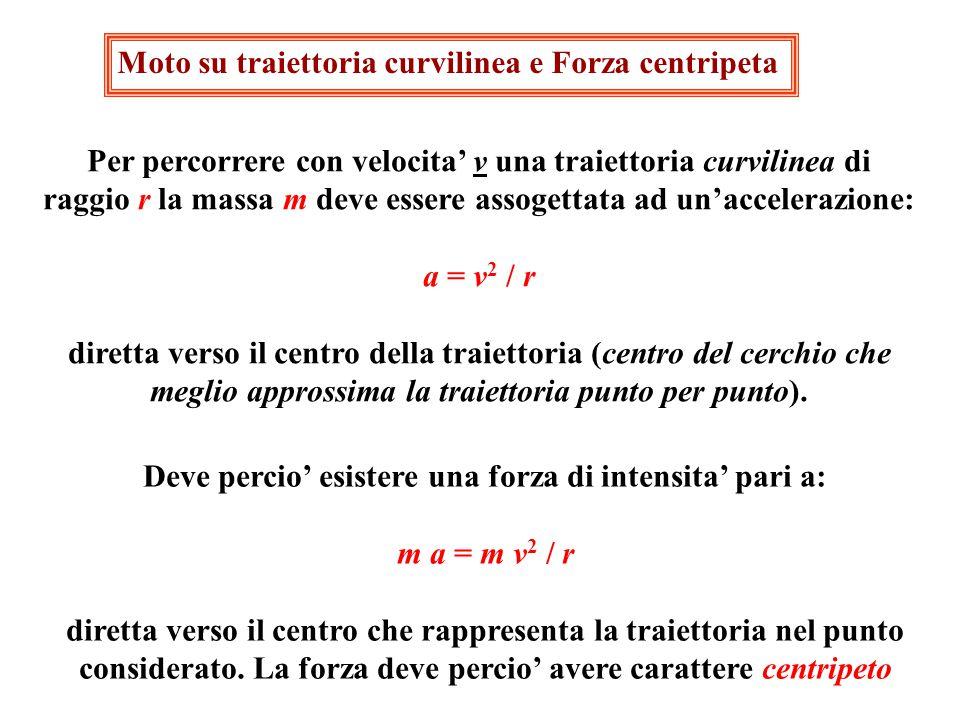 25  Forza elastica - Deformabilita' dei corpi - Resistenza offerta dai corpi alla loro deformazione Consideriamo un corpo di lunghezza a riposo x ; applichiamo una forza che lo deformi e sia  x la deformazione subita: F elastica  - k ·  x Legge di Hooke Esempio: la bilancia