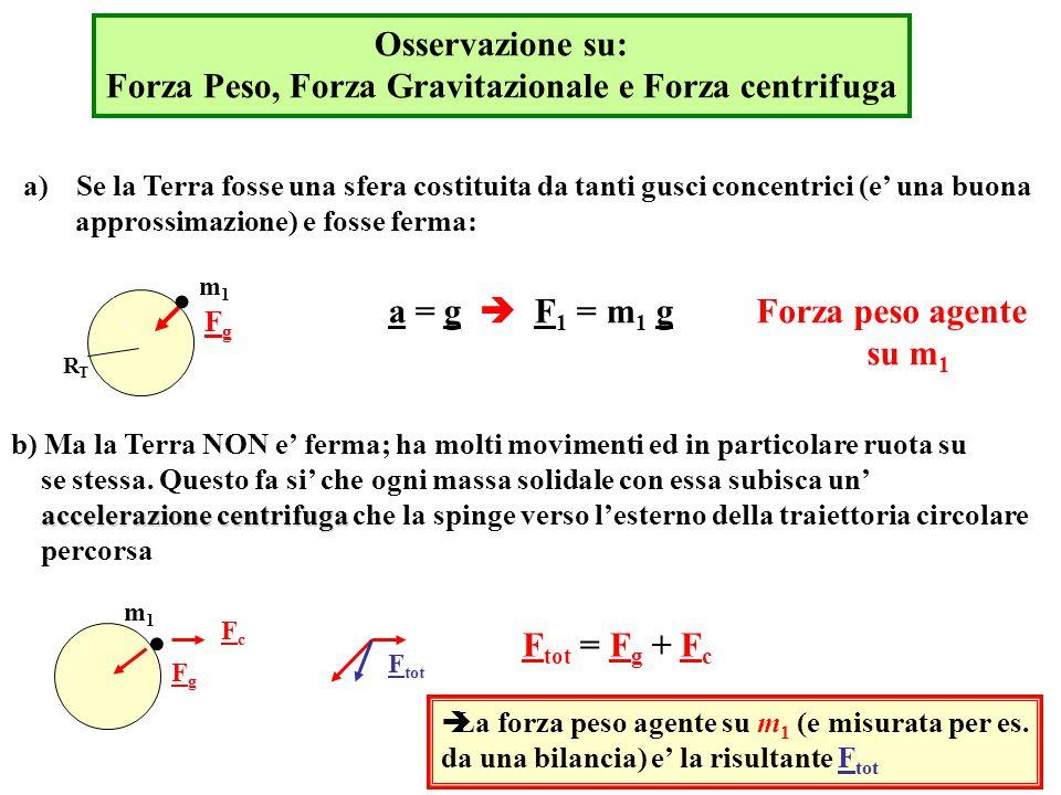 28 Esempi di forze centripete - Nella struttura atomica gli elettroni orbitano attorno ai nuclei; la forza centripeta necessaria (in tale descrizione approssimata di origine classica) e' fornita dall' attrazione elettrica tra elettroni (negativi) e protoni (positivi).