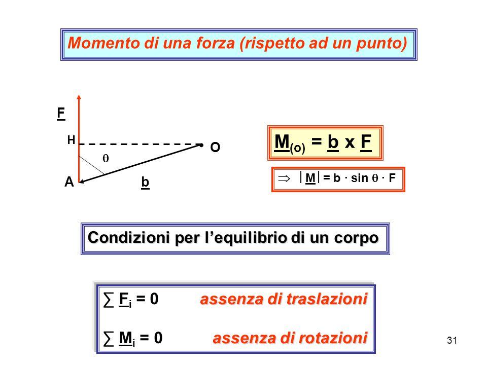 30 Terza legge di Newton AB L'esperienza mostra che, nel caso in cui due corpi A e B interagiscano tra AF A BF B loro, se su A agisce una forza F A, anche B e' assogettato ad una forza F B : le due forze hanno ugual modulo, ugual retta di applicazione e verso opposto: F A F B F A = - F B Il principio e' valido anche in situazioni di equilibrio.