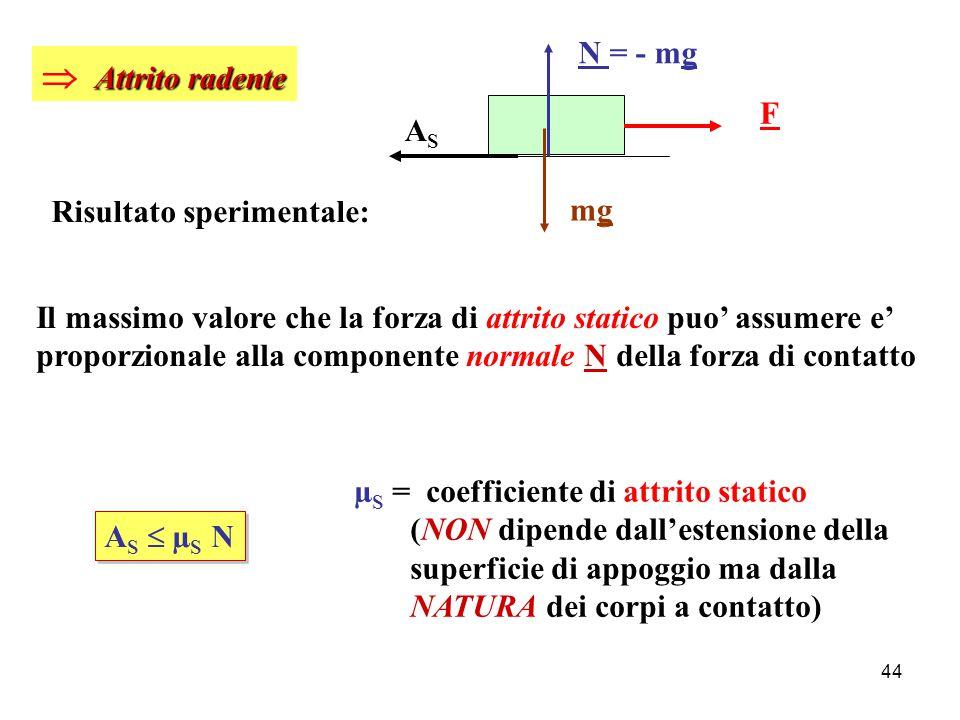 43 Le Forze di attrito Interazioni Elettromagnetiche  Sono dovute ad Interazioni Elettromagnetiche molto complesse correlate con la forma e la natura chimica dei corpi coinvolti.
