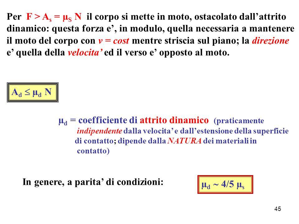 44 Attrito radente  Attrito radente F N = - mg Il massimo valore che la forza di attrito statico puo' assumere e' proporzionale alla componente normale N della forza di contatto Risultato sperimentale: A S  µ S N ASAS µ S = coefficiente di attrito statico (NON dipende dall'estensione della superficie di appoggio ma dalla NATURA dei corpi a contatto) mgmg