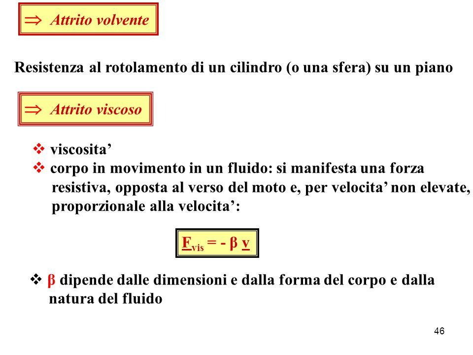 45 Per F > A s = µ S N il corpo si mette in moto, ostacolato dall'attrito dinamico: questa forza e', in modulo, quella necessaria a mantenere il moto del corpo con v = cost mentre striscia sul piano; la direzione e' quella della velocita' ed il verso e' opposto al moto.