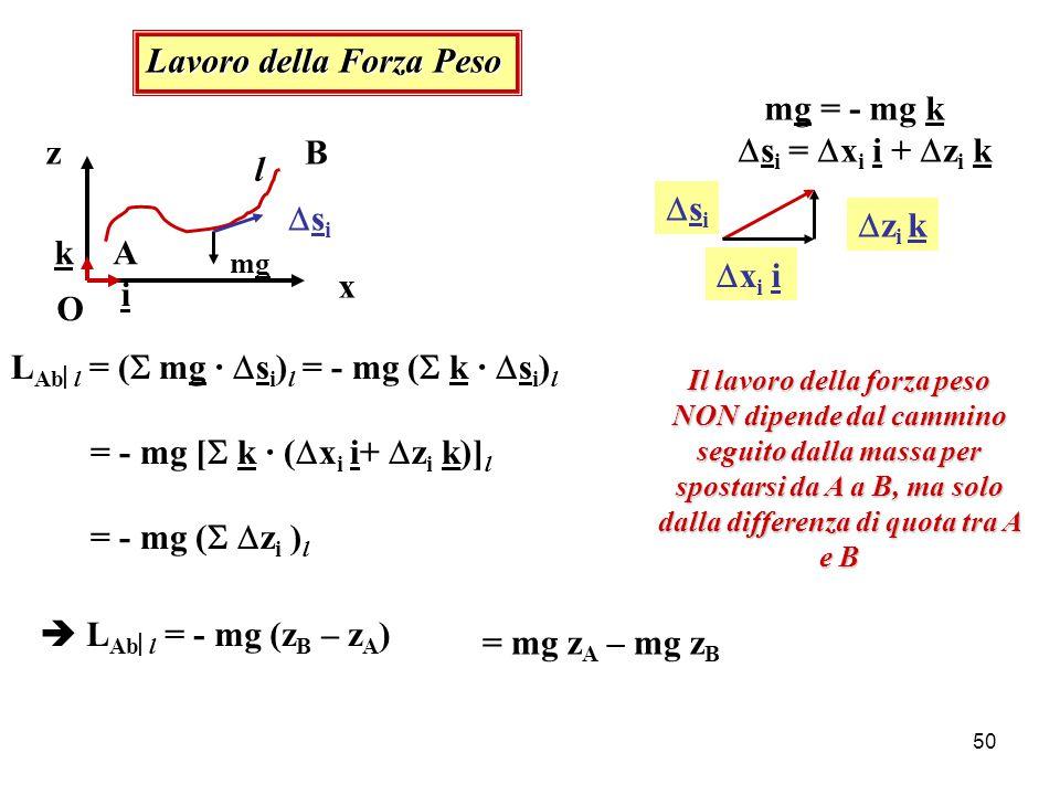 49 Il lavoro totale e' dato da: L AB  linea l =  i=1…N (F i ·  s i )  linea l =  i=1…N (F i  s i cosα i )  linea l In generale il lavoro dipende dal percorso seguito [L] = [F S] = M L T -2 L = M L 2 T -2 Nel S.