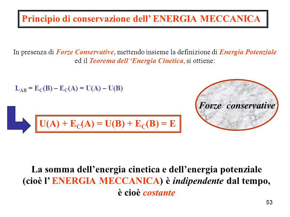 52 Energia Cinetica E c = ½ m v 2  energia cinetica della massa m che si muove con velocita' v E' possibile dimostrare il seguente risultato: L AB = E c (B) – E c (A) Teorema dell'Energia Cinetica (valido SEMPRE) (valido SEMPRE) Ovvero: L AB = ½ m v B 2 – ½ m v A 2