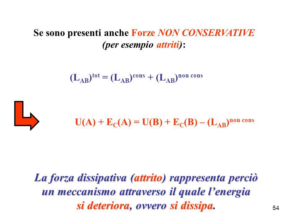 53 Principio di conservazione dell' ENERGIA MECCANICA In presenza di Forze Conservative, mettendo insieme la definizione di Energia Potenziale ed il Teorema dell 'Energia Cinetica, si ottiene: L AB = E C (B) – E C (A) = U(A) – U(B) U(A) + E C (A) = U(B) + E C (B) = E La somma dell'energia cinetica e dell'energia potenziale (cioè l' ENERGIA MECCANICA) è indipendente dal tempo, è cioè costante Forze conservative