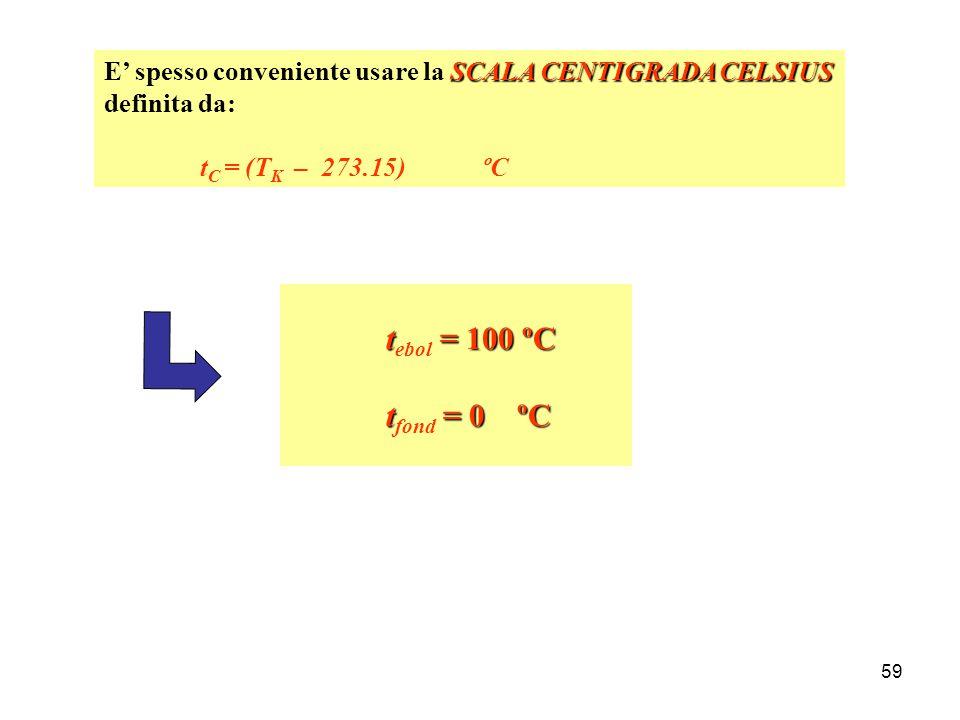 58 La Conferenza Internazionale di Pesi e Misure (Parigi 1954) ha stabilito: Punto fisso campione  stato termico corrispondente al punto triplo dell'acqua in cui ghiaccio, vapore ed acqua coesistono in equilibrio.