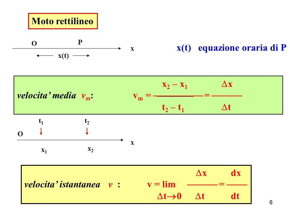 5 Sistema di Riferimento (s.r.) e Sistema di coordinate Esempi O x y z P r P  (x,y,z) coordinate cartesiane O x y z P H   r P  (r, ,  ) coordinate polari 0  colatitudine (distanza zenitale) 0  2  longitudine (azimut) x = r sin  cos  y = r sin  sin  z = r cos 