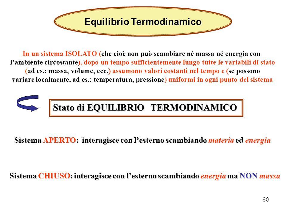 59 SCALA CENTIGRADA CELSIUS E' spesso conveniente usare la SCALA CENTIGRADA CELSIUS definita da: t C = (T K – 273.15) ºC t = 100 ºC t ebol = 100 ºC t = 0 ºC t fond = 0 ºC