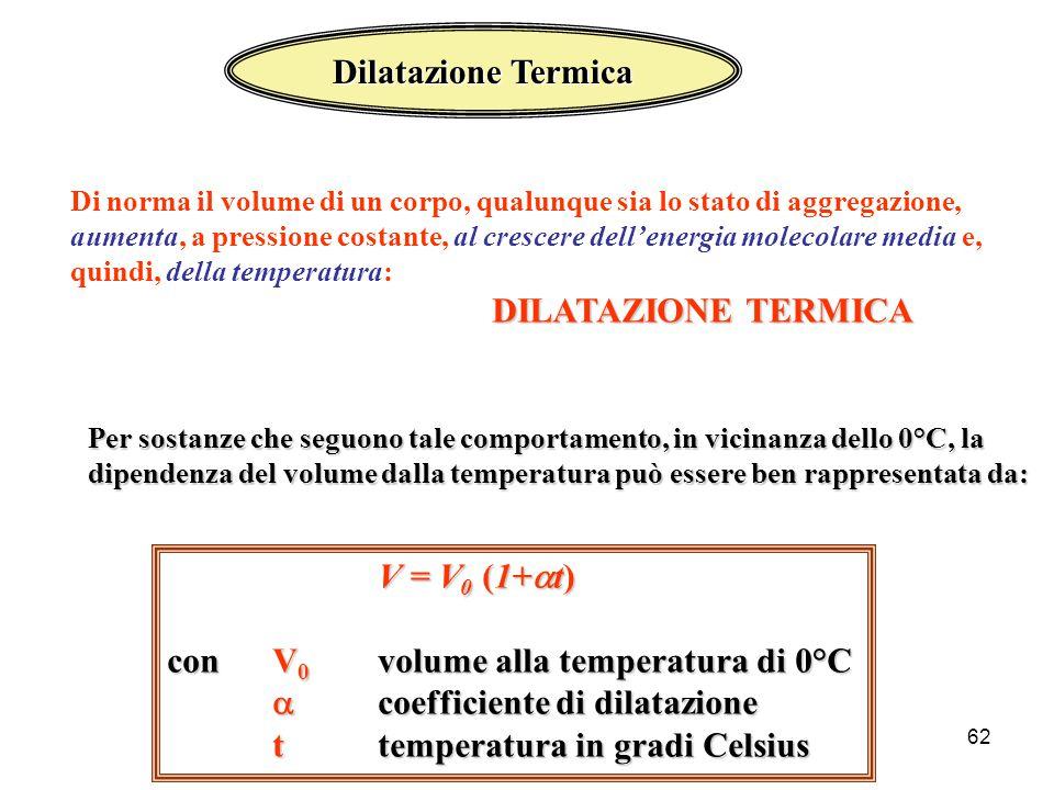 61 Significato microscopico della Temperatura Sistema materiale costituito da N atomi = 3/2 N k B T = 3/2 N k B T La temperatura di un sistema materiale è associabile all'Energia Cinetica media posseduta dagli atomi di tale sistema.