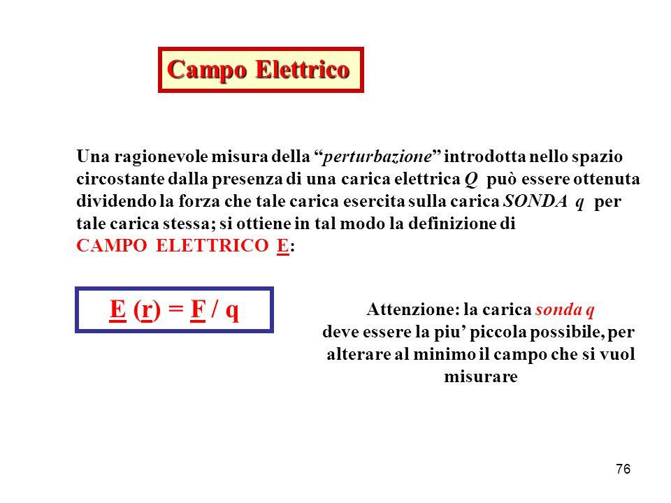 75  Forza elettrica F E       -Q-Q +q+q +q+q +Q+Q -Q-Q -q-q r 12 Forza attrattiva (cariche di segno opposto) Forza repulsiva (cariche di ugual segno) |F 12 | = k qQ / (r 12 ) 2 Sono di natura elettrica:  le forze di attrito  le forze di coesione