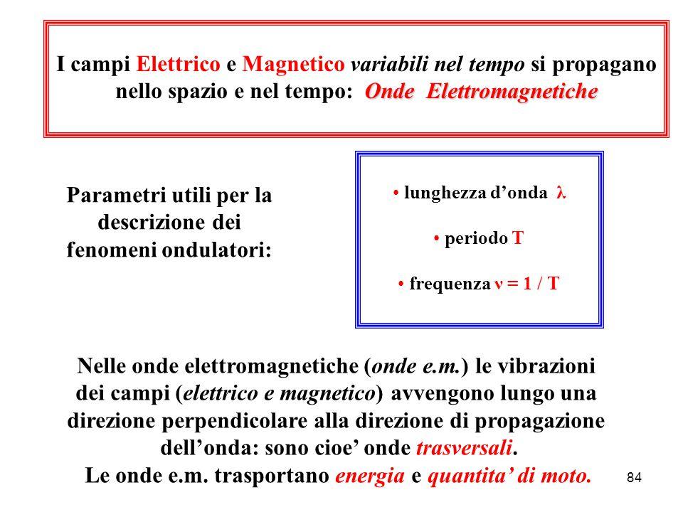 83 Campo MAGNETICO Il campo magnetico B puo' essere definito attraverso la forza che esercita su una carica q in moto con velocita' v: F = q v x B Forza di Lorentz Caratteristiche di tale forza:  e' perpendicolare al campo B  e' perpendicolare alla velocita' e quindi allo spostamento della carica  non fa lavoro, quindi non puo' modificare l'energia cinetica di q  modifica solo la direzione della velocita'