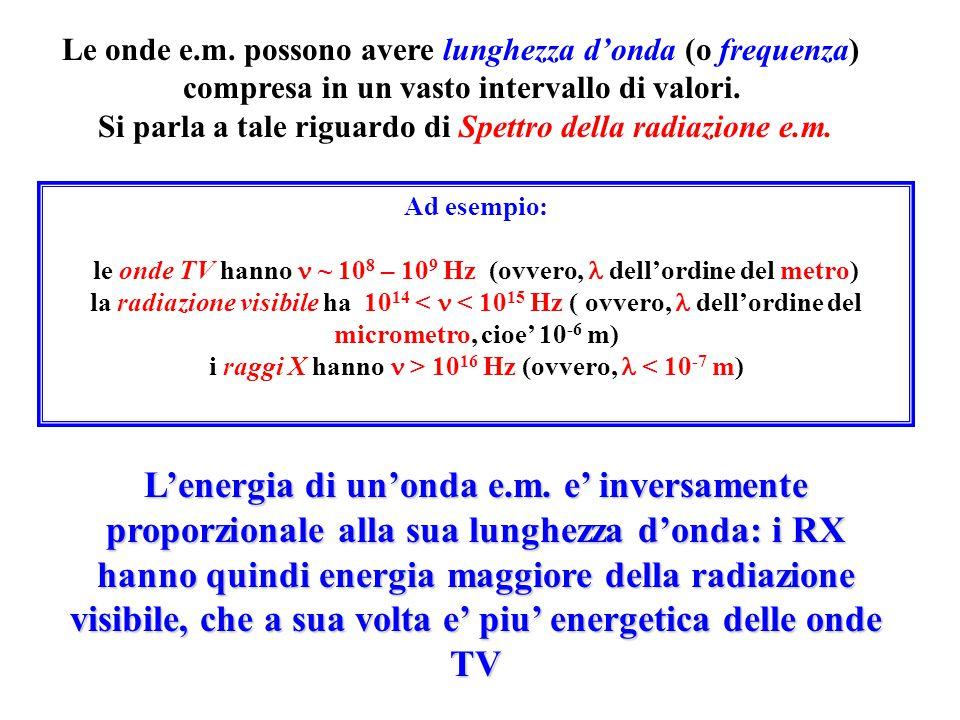 85 Propagazione delle onde e.m.