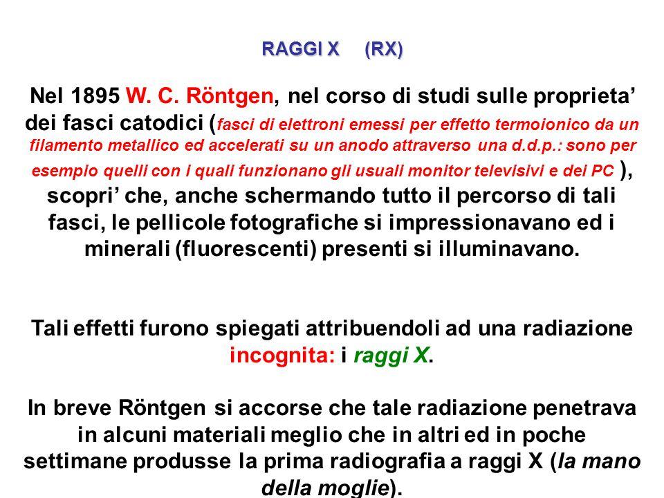 87 Spettro della radiazione elettromagnetica