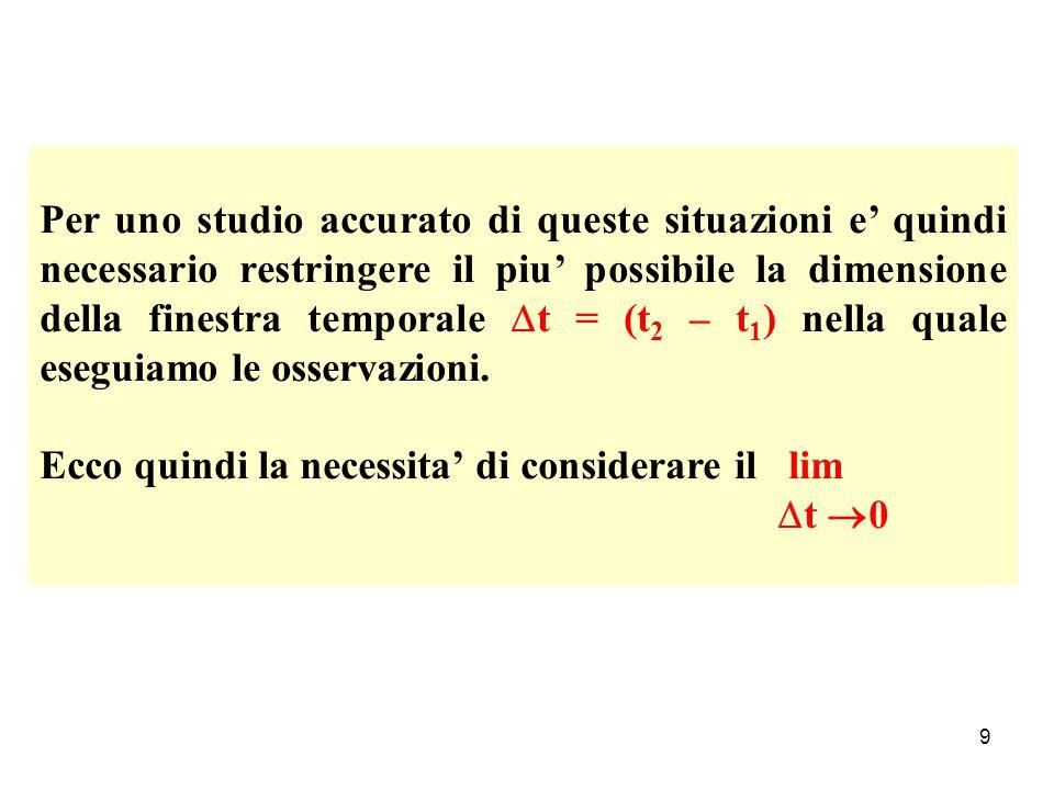 8 Perche' introdurre il concetto di velocita' istantanea.