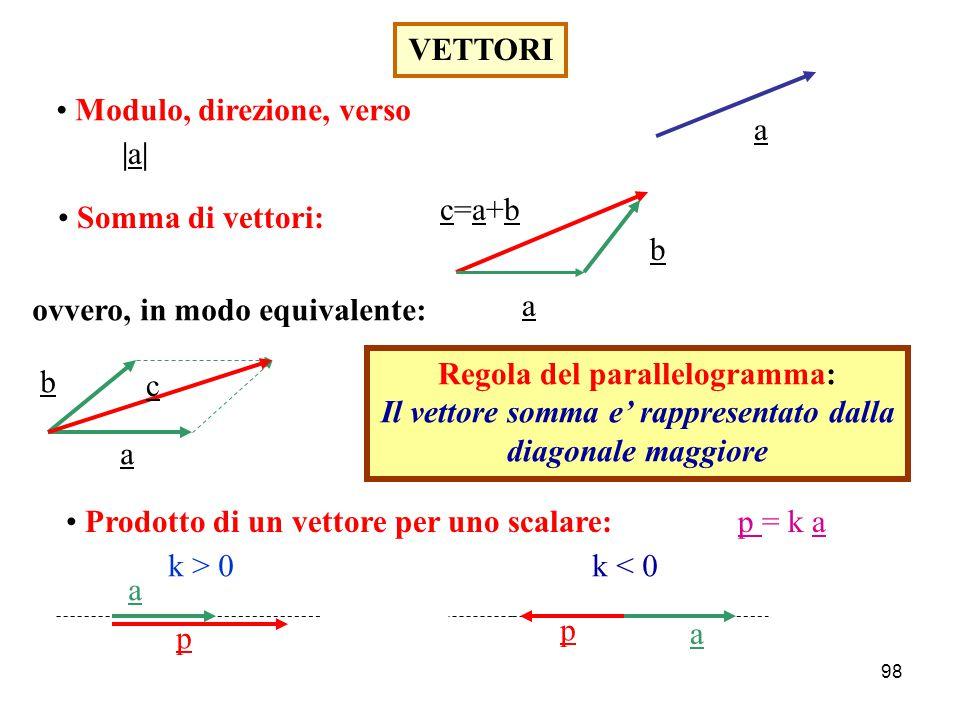 97 In generale, la relazione tra la misura di un angolo in gradi ed in radianti e': θ r = θ º π / 180 A B O θ H Funzioni Goniometriche sin θ = BH / OB cos θ = OH / OB tg θ = sin θ / cos θ = BH / OH dal teorema di Pitagora: BH 2 +OH 2 = OB 2 dividendo entrambi i membri per OB 2 : BH 2 /OB 2 + OH 2 /OB 2 = 1  sin 2 θ + cos 2 θ = 1