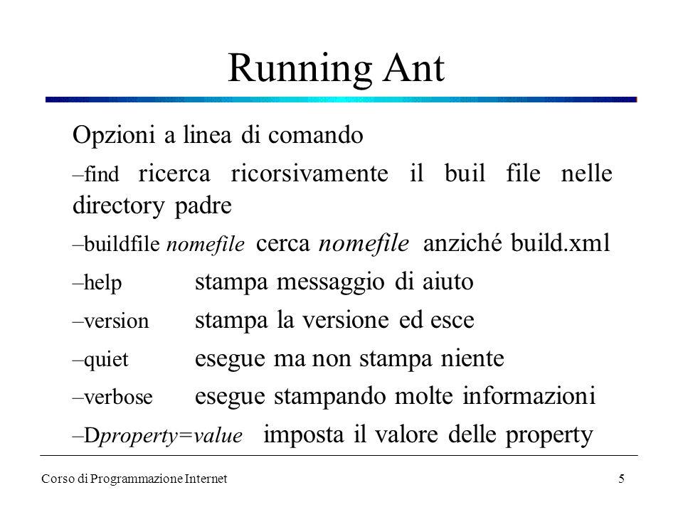 5 Running Ant Opzioni a linea di comando –find ricerca ricorsivamente il buil file nelle directory padre –buildfile nomefile cerca nomefile anziché bu