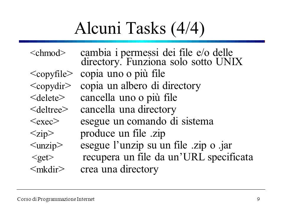 10 Documentazione e Installazione Ant home page : jakarta.apache.org/ant/index.html Ant user guide : www.itpath.com/userGuide.htm Su linux (macchine laboratorio): inserire nel file.cshrc-Linux le righe: setenv ANT_HOME $HOME/ANT/jakarta-ant-1.4.1 setenv JAVA_HOME /usr/local/jdk1.3 alias ant $ANT_HOME/bin/ant setenv PATH $PATH :$ANT_HOME/bin setenv CLASSPATH $ANT_HOME/lib/ant.jar Corso di Programmazione Internet