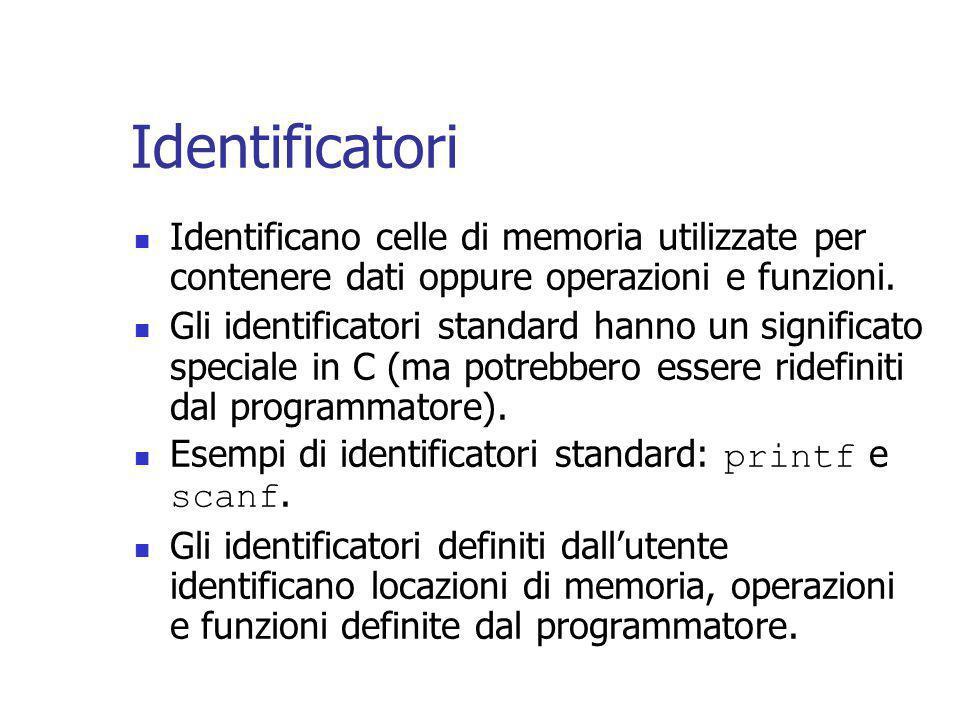 Identificatori Identificano celle di memoria utilizzate per contenere dati oppure operazioni e funzioni.