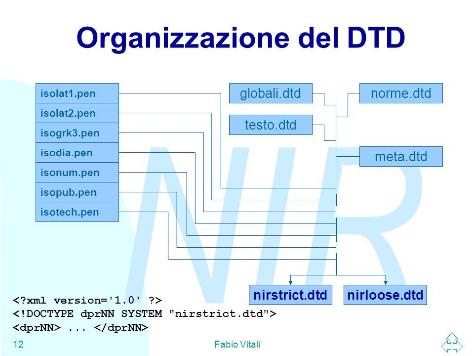 NIR Fabio Vitali12 Organizzazione del DTD nirloose.dtdnirstrict.dtd isolat1.pen isolat2.pen isogrk3.pen isodia.pen isonum.pen isopub.pen isotech.pen globali.dtdnorme.dtd testo.dtd meta.dtd...
